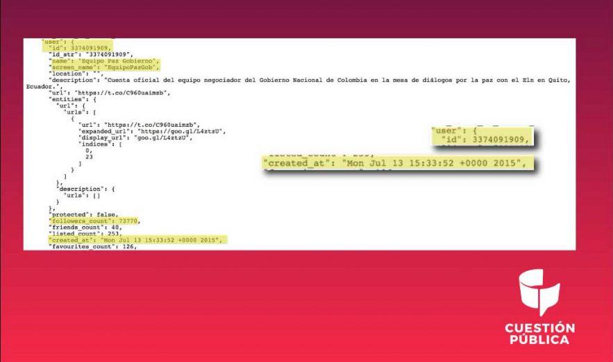 Metadata de la cuenta oficial de @EquipoPazGob en formato JSON donde se encuentra el ID de Twitter de la cuenta y la fecha exacta de creación.